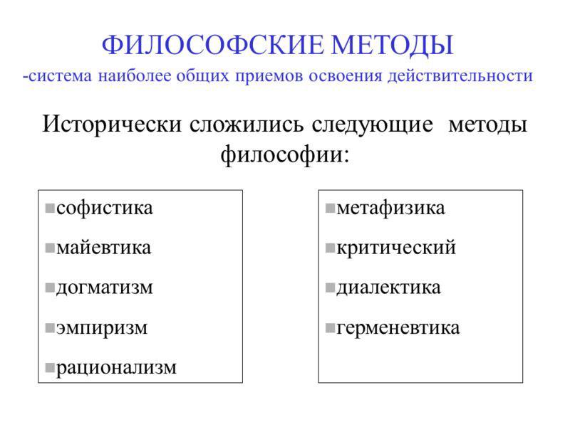 Методы философии - таблица